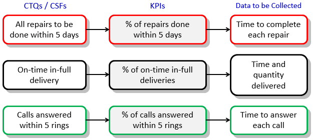 Kpi checklists book archives made to measure kpis.