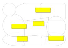 six sigma yellow belt handbook pdf