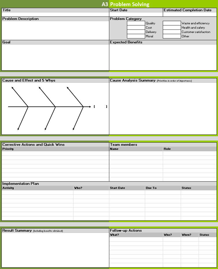 a3 problem solving template continuous improvement toolkit