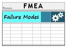 Failure Mode and Effect Analysis Template