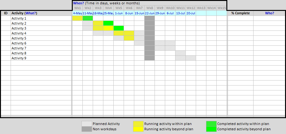 gantt chart template continuous improvement toolkit