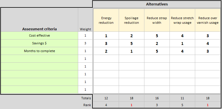 Data collection plan template & example.