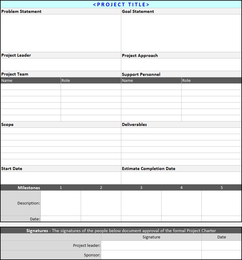 one page project charter template - project charter template continuous improvement toolkit